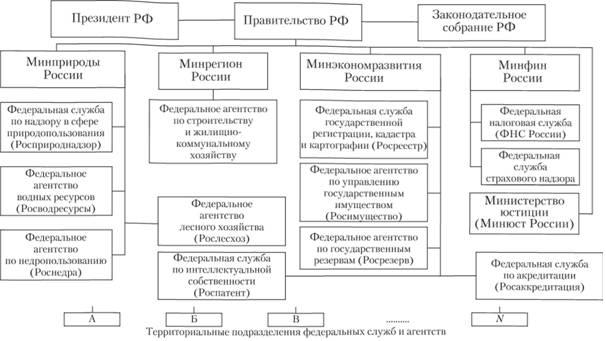 Управління акціонерними товариствами навчально-методичний комплекс