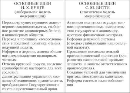 сердечные искренние столыпинские реформы и модернизм в россии уложенный натуральный камень