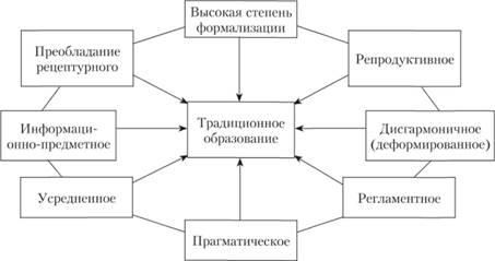 Сучасний менеджер курсовая найден akt nt Популярные запросы картинок О некоторых вопросах законодательного регулирования