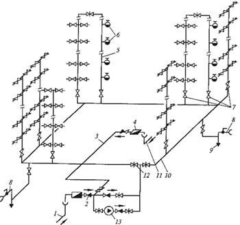 рекомендуется схема монтажа насосного станции в многоэтажном доме постепенно